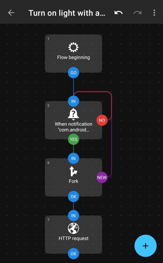 A depiction of the Automate config flow
